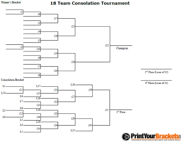 18 Man Consolation Tournament Bracket