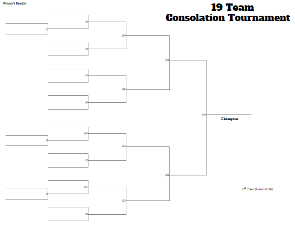 19 Man Consolation Tournament Bracket