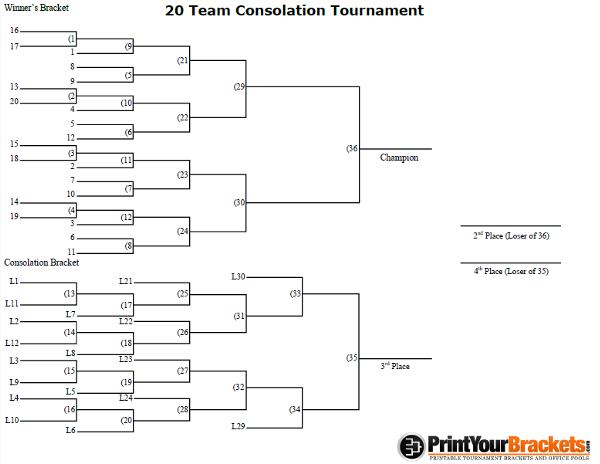 20 Man Seeded Consolation Tournament Bracket