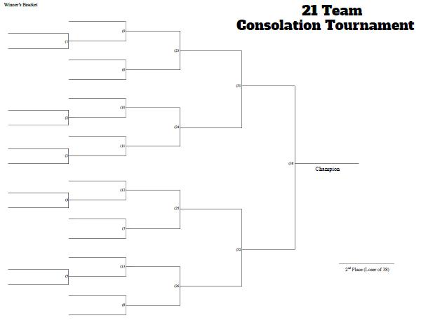 21 Man Consolation Tournament Bracket Printable