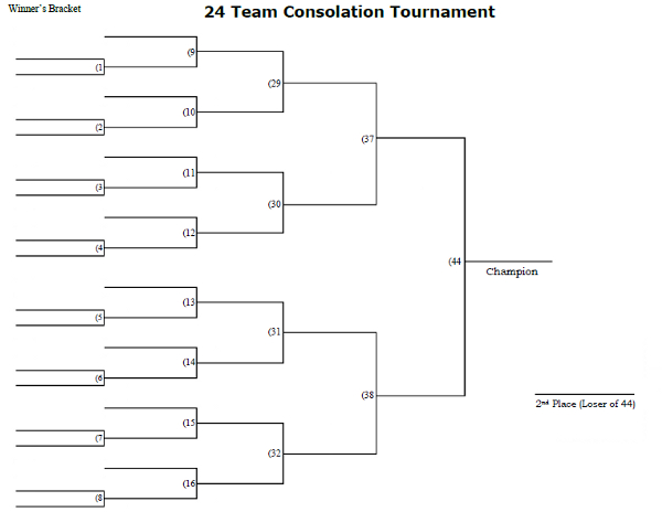 24 Man Consolation Tournament Bracket