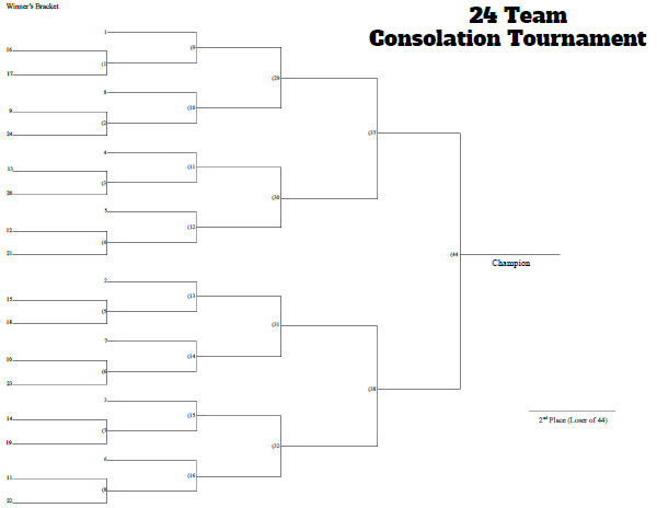 24 Man Seeded Consolation Tournament Bracket