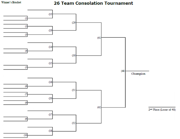 26 Man Consolation Tournament Bracket