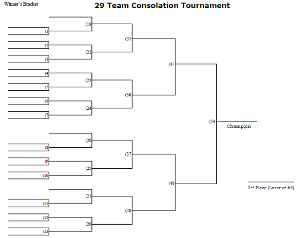 29 Man Consolation Tournament Bracket
