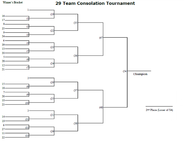 29 Man Seeded Consolation Tournament Bracket