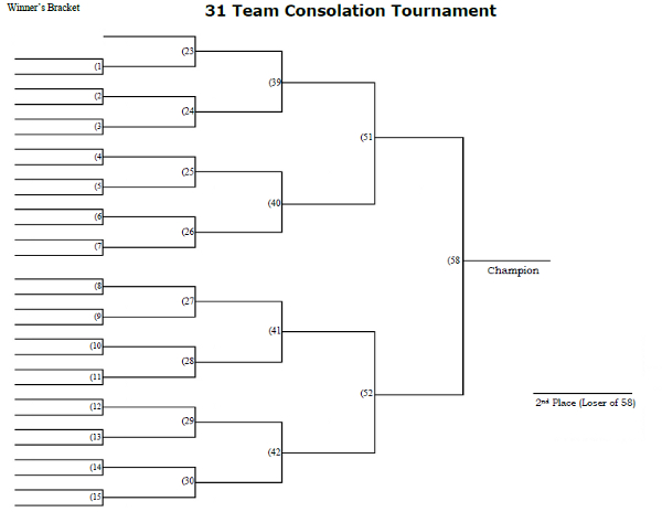 31 Man Consolation Tournament Bracket