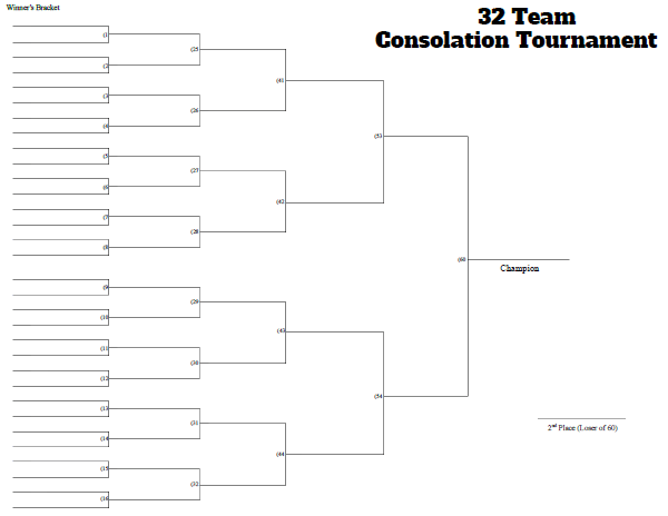 32 Man Consolation Tournament Bracket