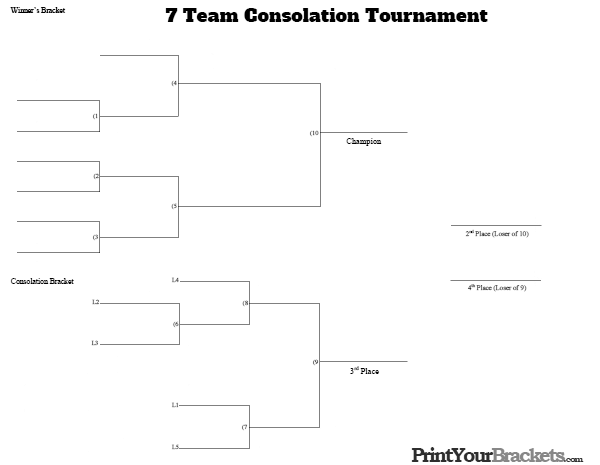7 Man Consolation Tournament Bracket