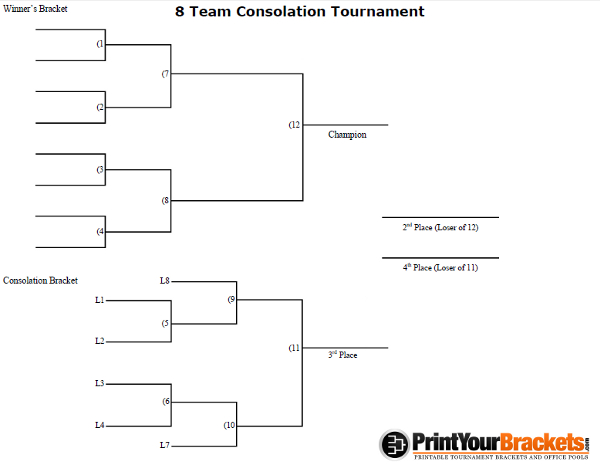 Printable 8 Man Consolation Bracket