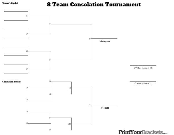 8 Team Consolation Tournament Bracket - Printable