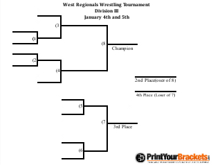 Consolation Tournament Brackets