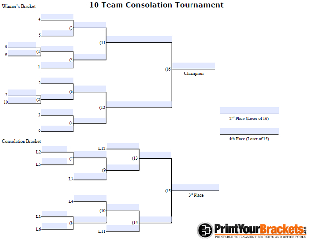 10 player double elimination pool brackets