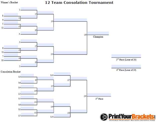 Fillable 12 Team Consolation Bracket