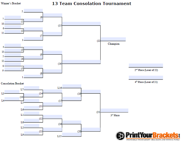 Fillable 13 Team Consolation Bracket