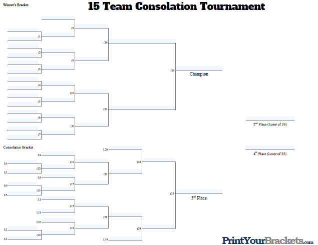 Fillable 15 Team Consolation Bracket