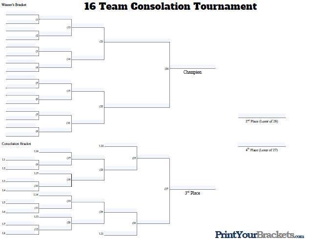 Fillable 16 Team Consolation Bracket