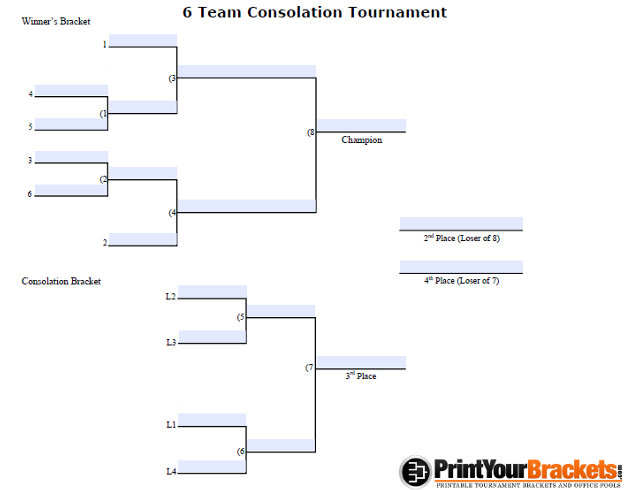 Fillable 6 Team Consolation Bracket