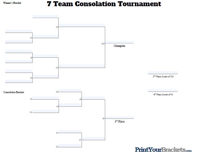 Printable Soccer Field Diagram as well 8teamdoubleelimination likewise Detailtest further 5teamdoubleelimination together with Printable Baseball Score Sheet. on nascar poster