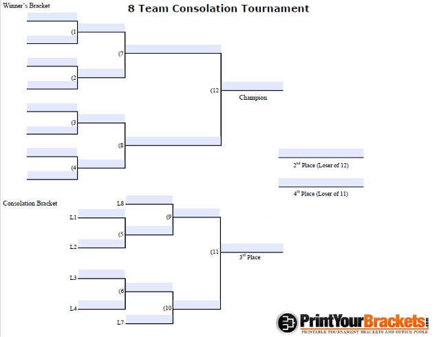 Fillable 8 Team Consolation Bracket