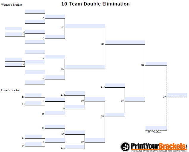 Fillable 10 Team Double Elimination Editable Tourney Bracket