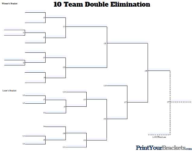 Fillable 10 Team Double Elimination Tournament Bracket