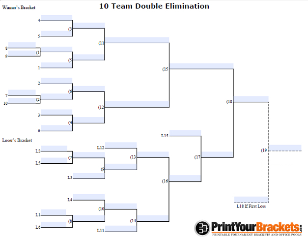 Fillable 10 Man Seeded Tournament Bracket