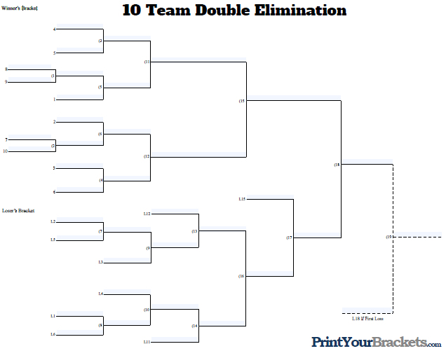 fillable 10 man seeded double elimination
