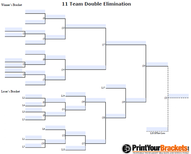 Fillable 11 Team Double Elimination Tournament Bracket