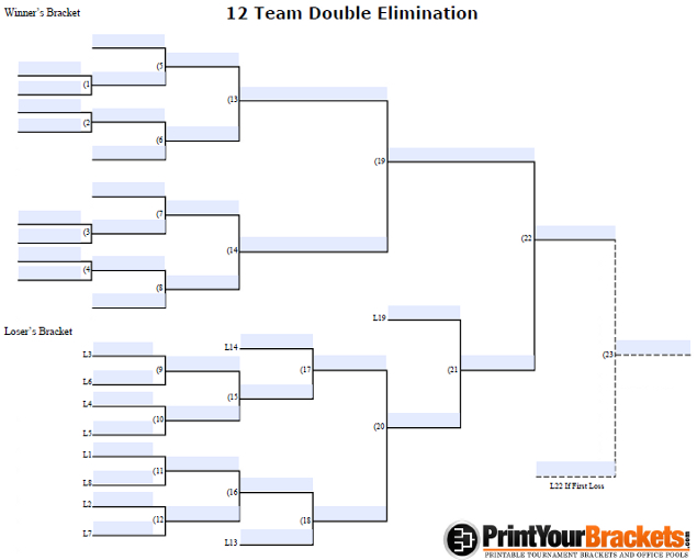 Fillable 12 Team Double Elimination Tournament Bracket