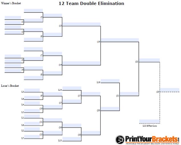 Fillable 12 Team Double Elimination - Editable Tourney Bracket