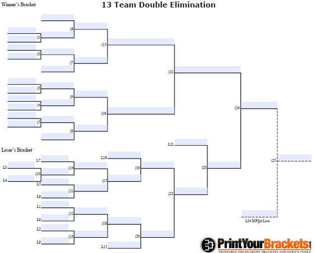 Fillable 13 Team Double Elimination Tournament Bracket