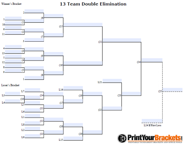 Fillable 13 Man Seeded Tournament Bracket