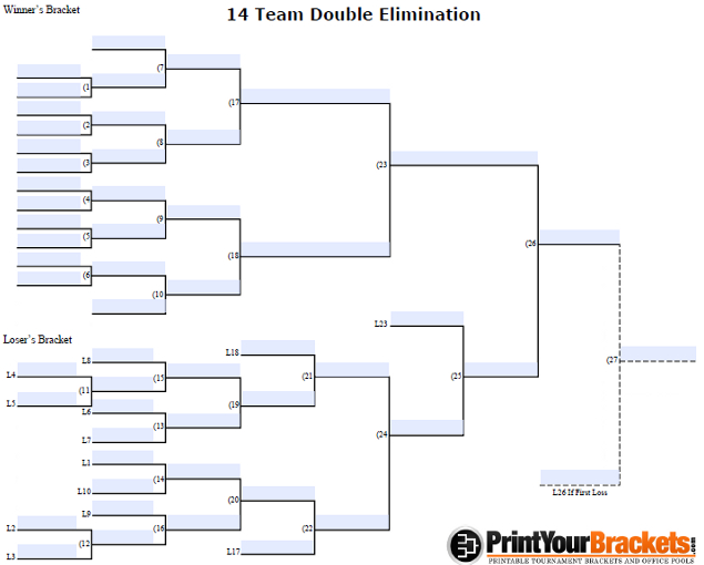Fillable 14 Team Double Elimination Tournament Bracket