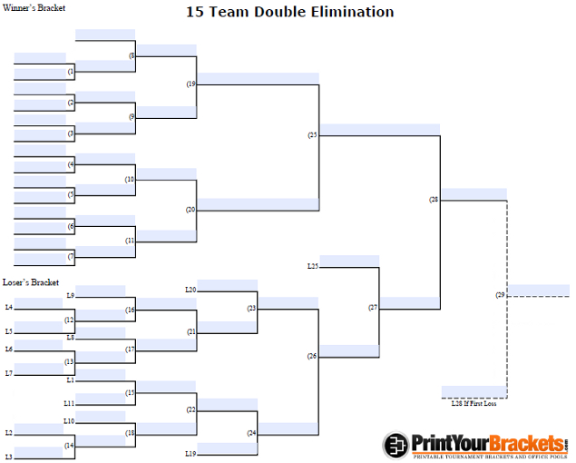 Fillable 15 Team Double Elimination Tournament Bracket