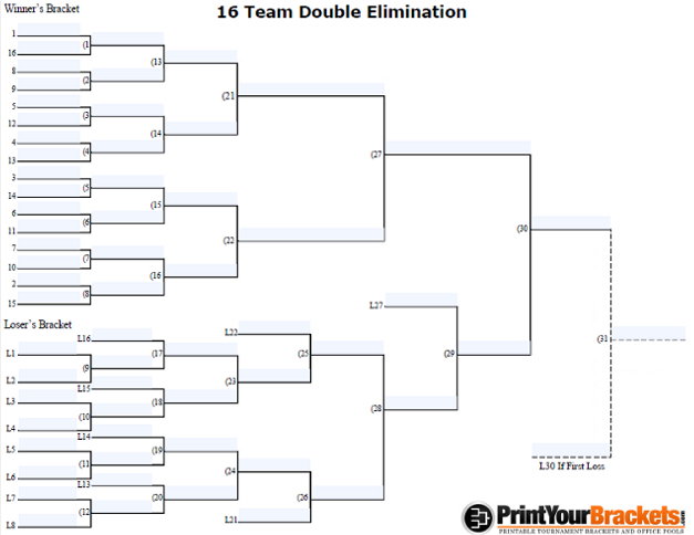 Fillable 16 Man Seeded Tournament Bracket