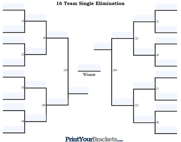 Fillable 16 Team Single Elimination Tournament Bracket