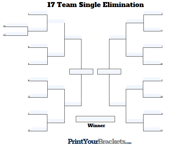 Fillable Seeded 17 Team Tournament Bracket