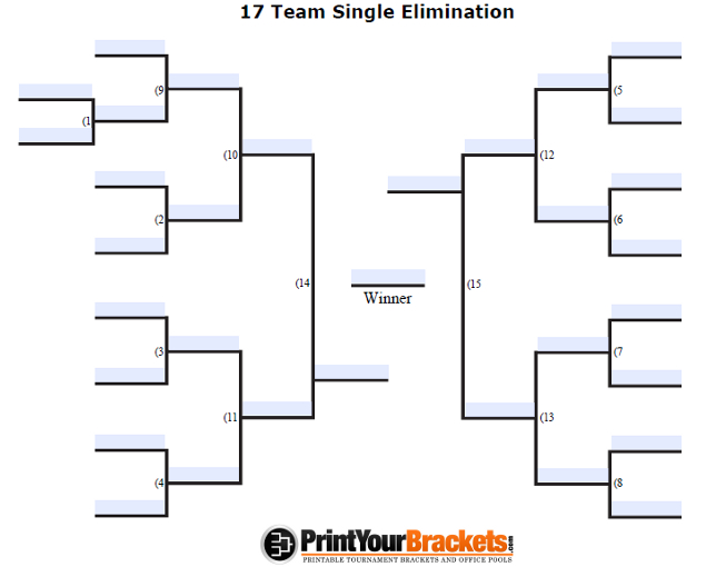 Fillable 17 Team Single Elimination Tournament Bracket