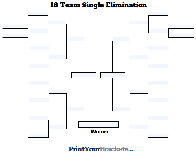Fillable 18 Team Single Elimination Tournament Bracket