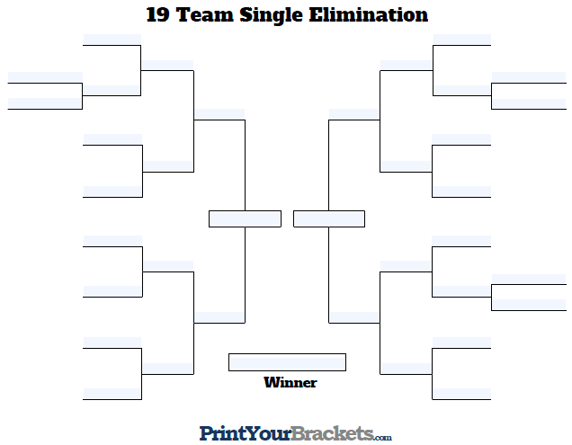 Fillable 19 Team Single Elimination Tournament Bracket