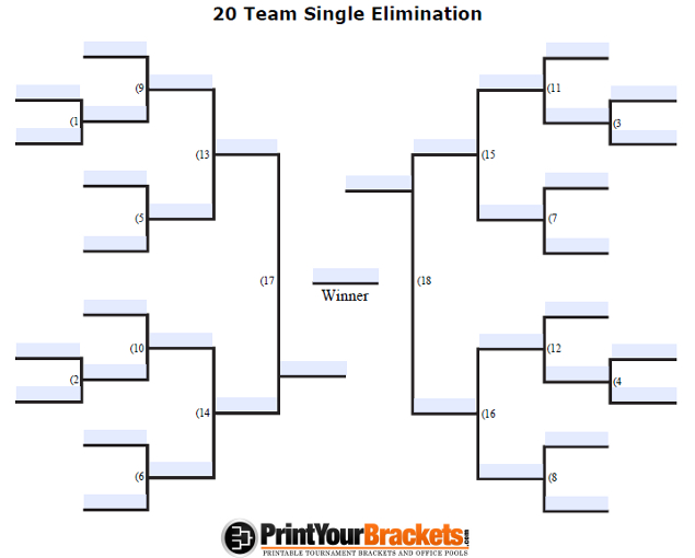 Fillable 20 Team Single Elimination Tournament Bracket
