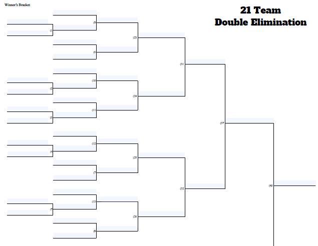 Fillable 21 Team Double Elimination Tournament Bracket