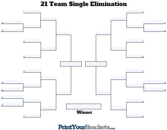 Fillable Seeded 21 Team Tournament Bracket