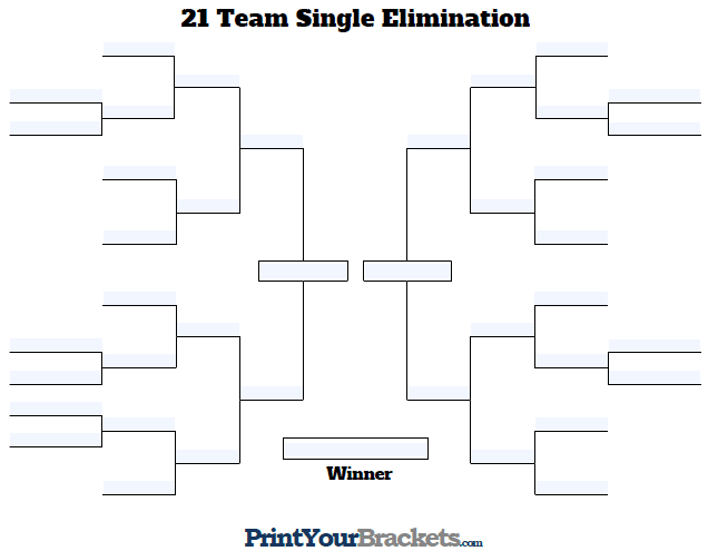 Fillable 21 Team Single Elimination Tournament Bracket