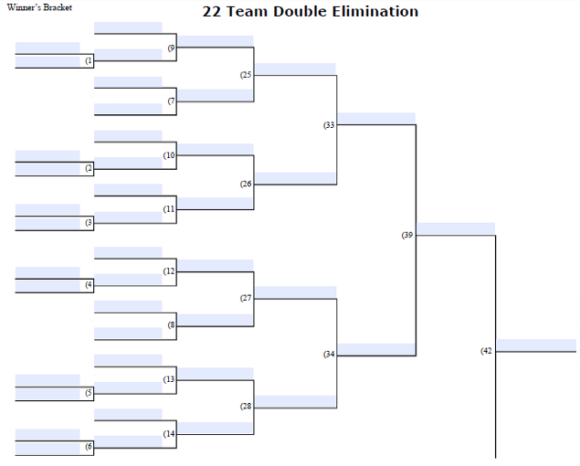 Fillable 22 Team Double Elimination Tournament Bracket