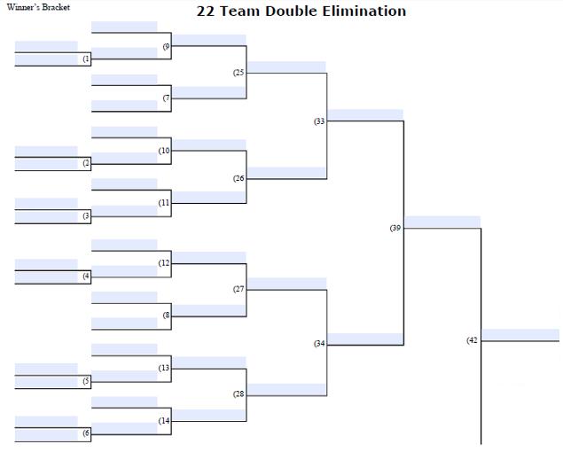 40 man single elimination bracket