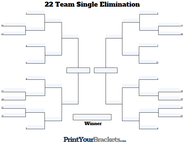Fillable Seeded 22 Team Tournament Bracket
