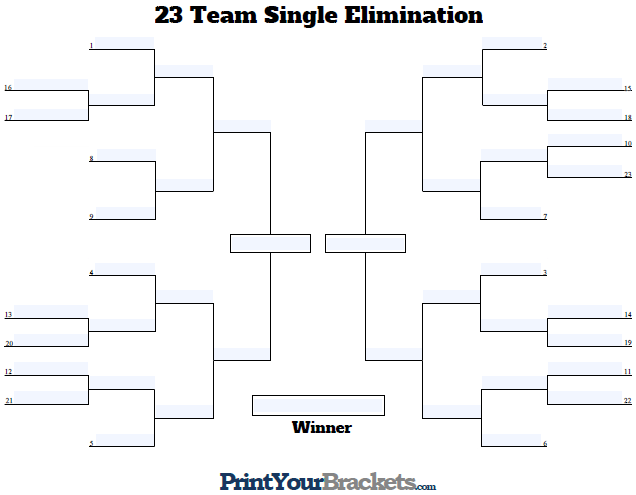 Fillable Seeded 23 Team Single Elimination Tournament Bracket