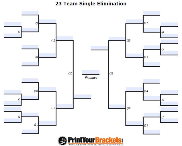 Fillable 23 Team Tourney Bracket - Editable Bracket
