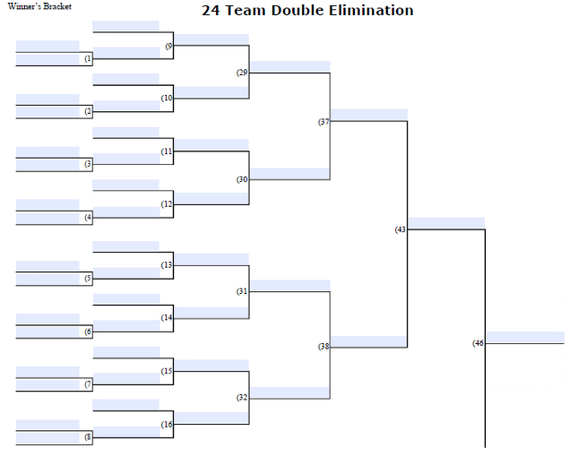 Fillable 24 Team Double Elimination Tournament Bracket